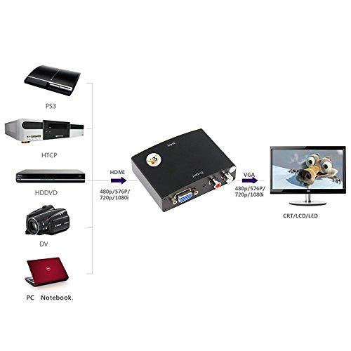 tbsr2210-convertitore-da-hdmi-a-vga-convertitore-e-adattatore-audio