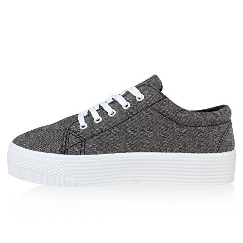 Damen Sneakers Low Plateau Textil Schuhe 90's Schnürer Schwarz