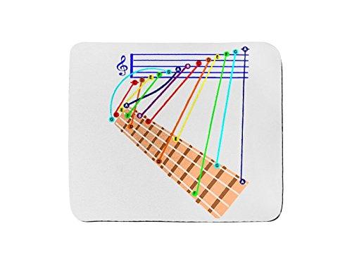 Preisvergleich Produktbild Mousepad von GCEA Ukulele C Dur Skala