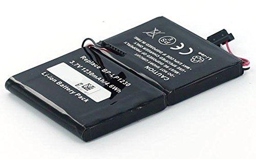 Akkuversum Ersatz Akku kompatibel mit Becker Traffic Assist 7828|7934|7977 ersetzt Akkutyp BP-400H-11/1200 MX