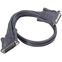 Aten 2L-1703 KVM CS/KL - Cable para conexión en cadena (3m)