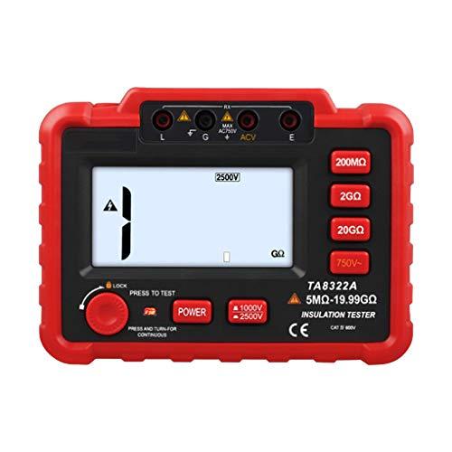 Fangfeen Digitaler Isolationstester 500V / 1000V / 2500V Megohmmeter Megger Isolationstester 2500 Analoge