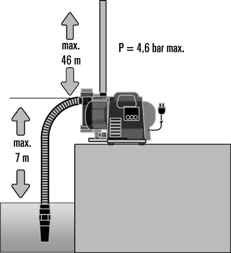 Einhell BG-AW 1136 Hauswasserautomat - 10