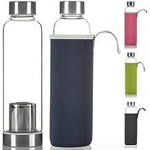 suchergebnis auf f r trinkflasche glas bruchsicher. Black Bedroom Furniture Sets. Home Design Ideas