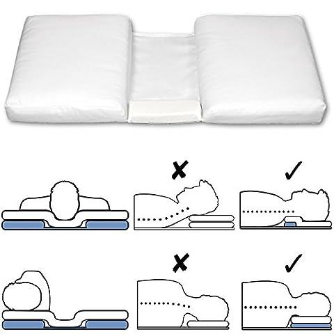 REHAUSSEUR OREILLER ERGONOMIQUE Placez sous votre oreiller pour améliorer le