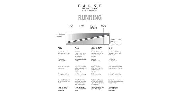 Falke RU4 Lady weiß Runningsocken16704-2020Leichtgepolsterte Runningsocke