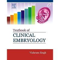 Embryology & genetics