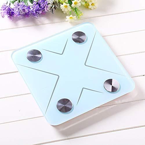 Tik Körperfettwaage Smart BMI Scale Digitales Badezimmer Drahtlose Waage, Körperzusammensetzung Analyzer mit Smartphone App,1