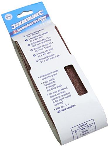silverline-171121-sanding-belts-75-x-457-mm-40-grit-pack-of-5