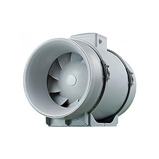 Lüfter TT Pro Serie Belüftung/Entlüftung mit einem Luftsammler Rohrlüfter Einschublüfter Rohrventilatoren/Zwischenlüfter/Kanalventilator Lüfter/geräuscharm und stark/Zweistufenmotor (120)