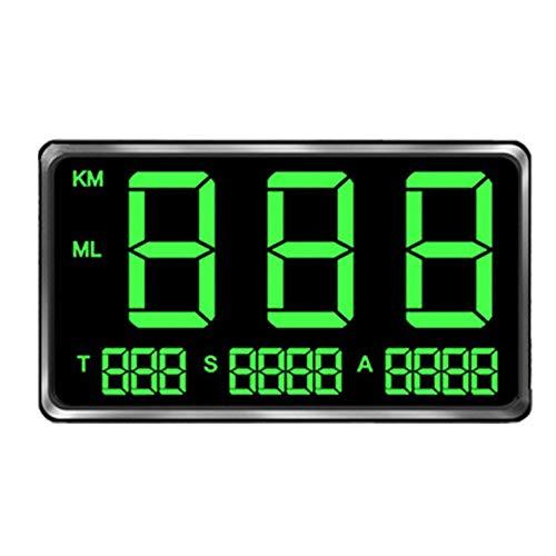 6SHINE GPS Tacho Fahrrad System Alarm Elektronik LKW Motorräder Display Auto Großbild Digital HUD Universal Überdrehzahl Warnung