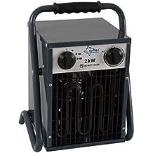 Suntec Wellness Heat Cannon 2000 Calefactor Industrial Negro
