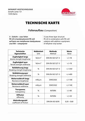 infrarot-heiztechnologie 4mx6m UV10 Polly Tunnel Clear PE Gewächshaus Pflanzenhaus Pflanze Plane Gartenfolie