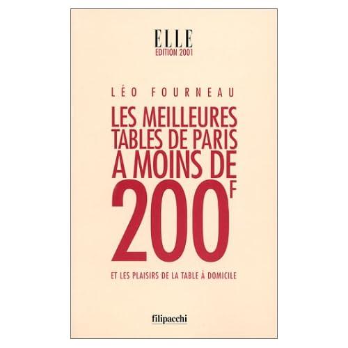 Les Meilleures Tables de Paris à moins de 200 Francs