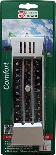 Maximum- / Minimum-Thermometer