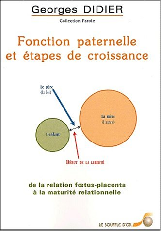 Fonction paternelle et étapes de croissance : De la relation foetus-placenta à la maturité relationnelle par Georges Didier