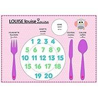 Números de conjunto de tablas, conjunto de mesa infantil pedagógica, tonos rosas y azules