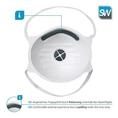 10x Atemschutzmaske von SolidWork | geprüfte Atemmaske in *Premiumqualität* | Staubmaske für exzellenten Atemschutz mit Filter | Mundschutz Maske geeignet für den privaten wie gewerblichen Gebrauch