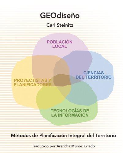 Geodiseno: Metodos de Planificacian Integral del Territorio