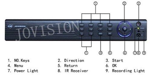 Jovision JVS-D6008-S2 - Grabador vídeo digital 8