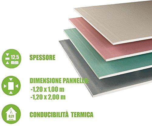 ITALFROM - Pannelli di Cartongesso Standard - Spessore 12,5 mm - Varie...