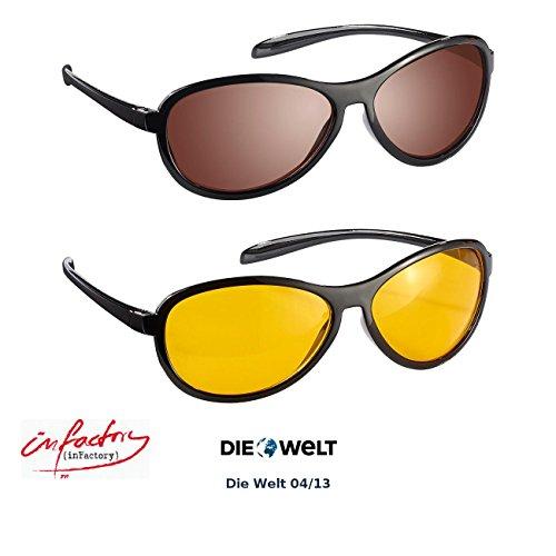infactory Kontrastbrillen: HD Kontrast-Brillen-Set Night Vision & Day Vision, polarisiert (Autofahrbrille)