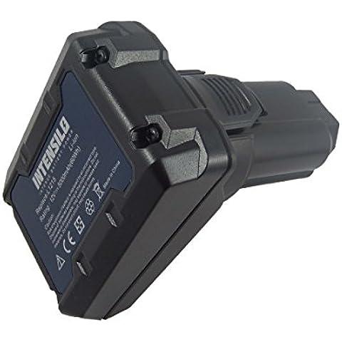 INTENSILO Li-Ion Batería 5000mAh (12V) para su herramienta electrónica Ridgid Jobmax, R8223400 por L1215R, 3520, R86048