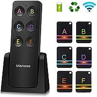 Mansso Key Finder, Trova Chiavi Senza Fili Cercatore Chiave Wireless Cerca Telefono con Luce LED Portachiavi Ritrova Tutto