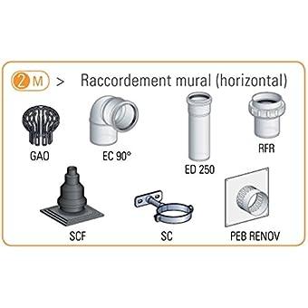 Solution rénovation DUALIS FLEXCONDENS pour chaudières gaz B23P murales diamètre 110 27110612 Réf 27 110 612