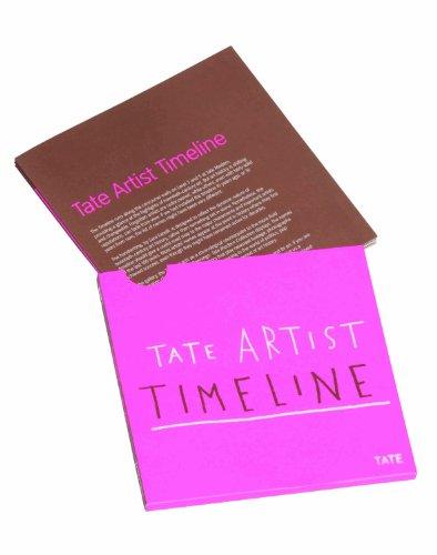 tate-artist-timeline-20th-century