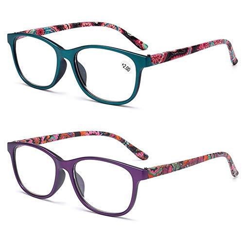Inlefen Unisex Gafas de lectura 2 paquetes Retro Lectura Bisagra de primavera Gafas Lectura +1.5