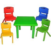Kinder Plastikstuhl plastik stuhl best kinder holz bein kinder stuhl holz beine