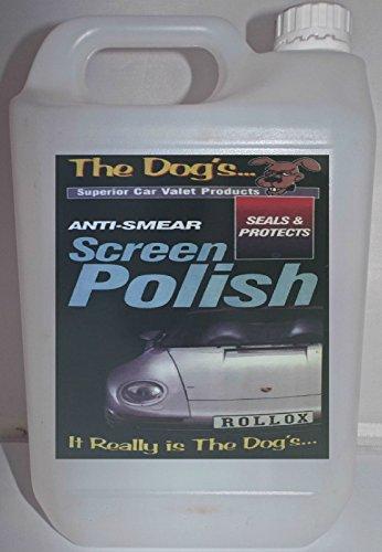 I-cani-Car-Valeting-kit-guarnizioni-e-protegge-schermo-finestra-polacco