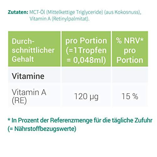 for you vitamin A flüssig hochdosiert gelöst in hochwertigem geschmacksneutralem MCT-Öl aus Kokosöl I 30 ml Vitamin A Tropfen vegan 620 Portionen I Tagesdosis 5 Vit A Tropfen
