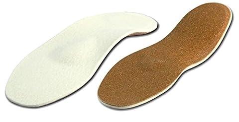 orthopädisch-e Wintereinlegesohle-n Korkboden gegen Bodenkälte und Woll-Filz-Laufsohle für warme Füße stabile Senkfuß-Stütze hohe Spreizfuß-Stütze (Fuß Warm Einlegesohle)