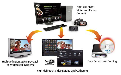 sony-cyberlink-bd-solution