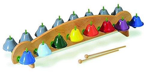 Gitre 744/2 530 x 160 x 120 mm Note Finder Set mit 2 Glocken Finder Bell