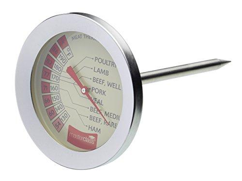 master-class-mcmeatss-termometro-para-vino