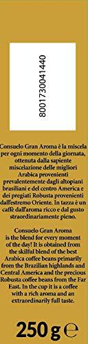Italian Ground Coffee Consuelo Gran Aroma