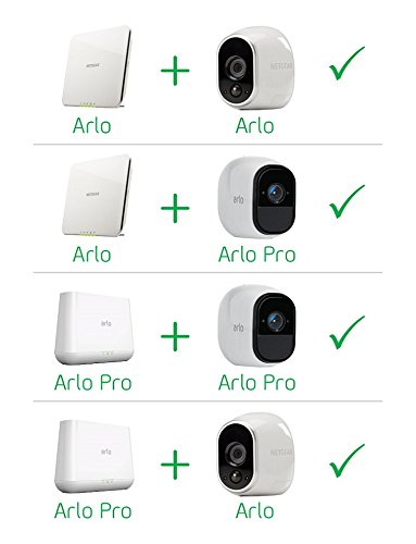 41Gtpk9J8YL [Bon Arlo !  Arlo Pro - Pack de 3 Caméras, Smart caméra HD 720p, grand angle 100% Sans Fils - avec batterie rechargeable 6 mois ...