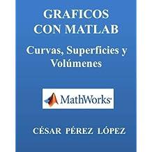 GRAFICOS CON MATLAB. Curvas, superficies y volumenes
