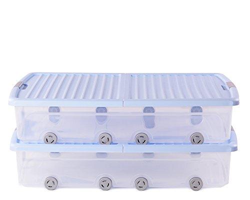 Ondis24 Unterbettbox Rollerbox Aufbewahrungsbox 55 W (2 Stück, Blau)
