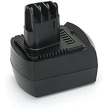 POWERGIANT Batería 9.6 V 3000mAh NI-MH Batería de Repuesto para el Metabo BSZ9.