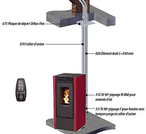 PACK Poêle à granules MARINA 11KW Etanche Bordeaux + Kit Conduit Double Flux Intérieur Vertical Avant Tubage 100/150 - option télécommande