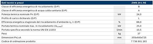 comprare on line Junkers Bosch - CALDAIA A CONDENSAZIONE BOSCH JUNKERS - CONDENS 2000 W New ErP gas Metano + kit fumi - CONDENS2000W prezzo