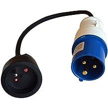 Le bon cable brancher électrique camping en France ? 41H15GcsQoL._AC_US218_