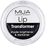 Makeup Academy Lip Transformer, 2.1g