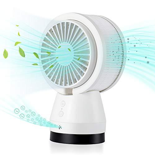 Ventilatore da Tavolo, MANLI Mini Ventilatore USB Silenzioso con Filtro HEPA - Ionizzatore - 3 Velocità - Timer Automatico - Piccolo Ventilatore Purificatore Aria per Auto Casa Ufficio Bambini