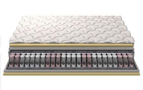Materasso IBRIDO  a molle e Memory foam a 3 strati - Edizione speciale 25 cm