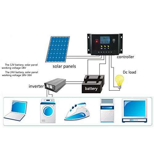 Signstek Solar Panel Regler Laderegler 12V / 24V 240W/480W 60A PWM LCD Display mit Dual USB für Camper / Wohnwagen / Boot -